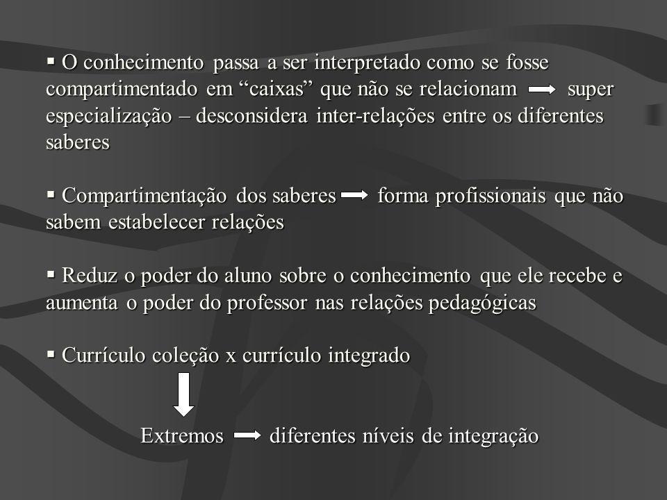 O conhecimento passa a ser interpretado como se fosse compartimentado em caixas que não se relacionam super especialização – desconsidera inter-relaçõ