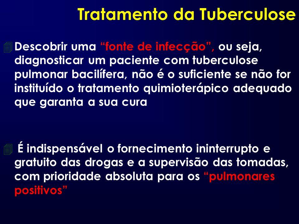 Tratamento da Tuberculose Princípios Básicos do Tratamento 4Associação medicamentosa adequada, em doses corretas, por tempo suficiente, com supervisão do tratamento 4Tratamento dos bacilíferos com supervisão da tomada dos medicamentos 4Os doentes pulmonares positivos não precisam nem devem ser segregados do convívio familiar e da comunidade 4Os casos com diagnóstico confirmado nas Unidades de Referência devem voltar para as UBS próximas dos seus domicílios onde serão tratados e acompanhados até a alta