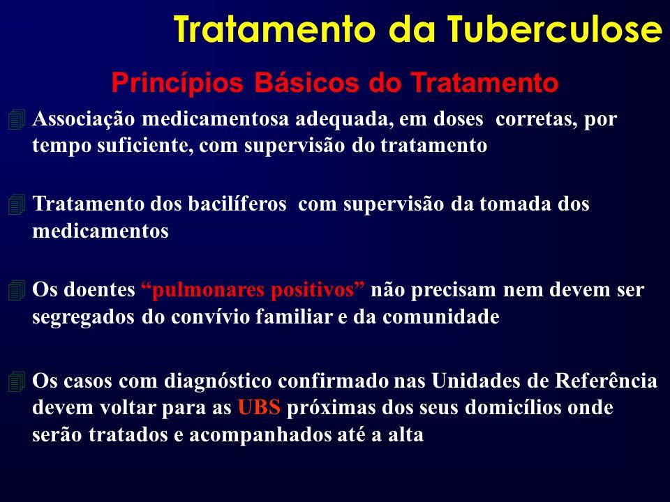 A prevenção da tuberculose consiste em diminuir as fontes de transmissão na comunidade através da busca ativa de casos e o tratamento dos doentes