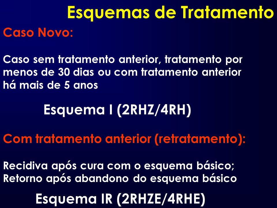 Esquema II (2RHZ/7RH) Esquema III ( 3SZEEt/9EEt) Esquemas de Tratamento Falência dos Esquemas I E IR Tuberculose Meningoencefálica