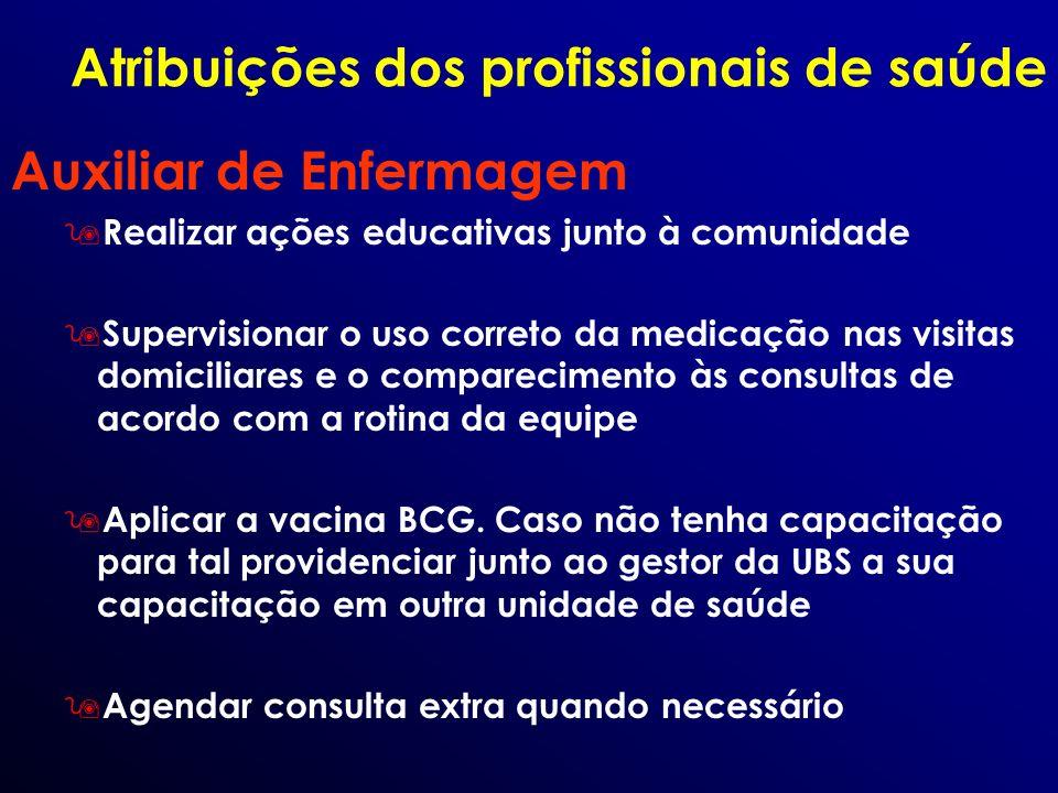 Atribuições dos profissionais de saúde Auxiliar de Enfermagem 9 Realizar ações educativas junto à comunidade 9 Supervisionar o uso correto da medicaçã