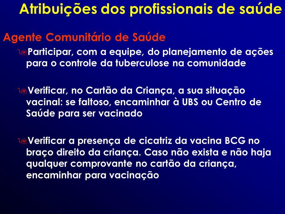 Atribuições dos profissionais de saúde Agente Comunitário de Saúde 9 Participar, com a equipe, do planejamento de ações para o controle da tuberculose