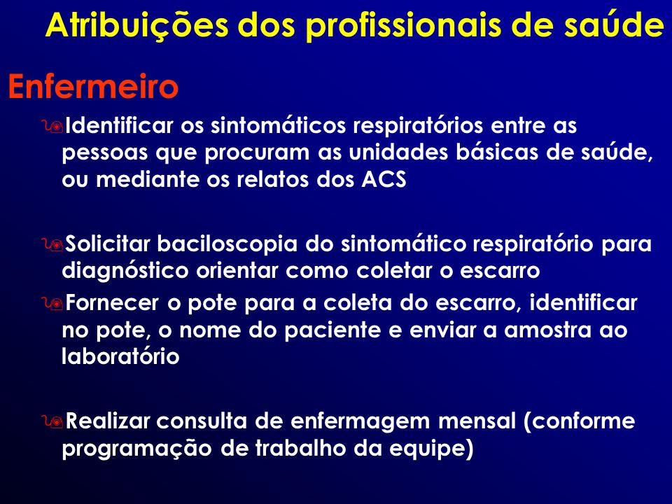 Enfermeiro 9 Identificar os sintomáticos respiratórios entre as pessoas que procuram as unidades básicas de saúde, ou mediante os relatos dos ACS 9 So