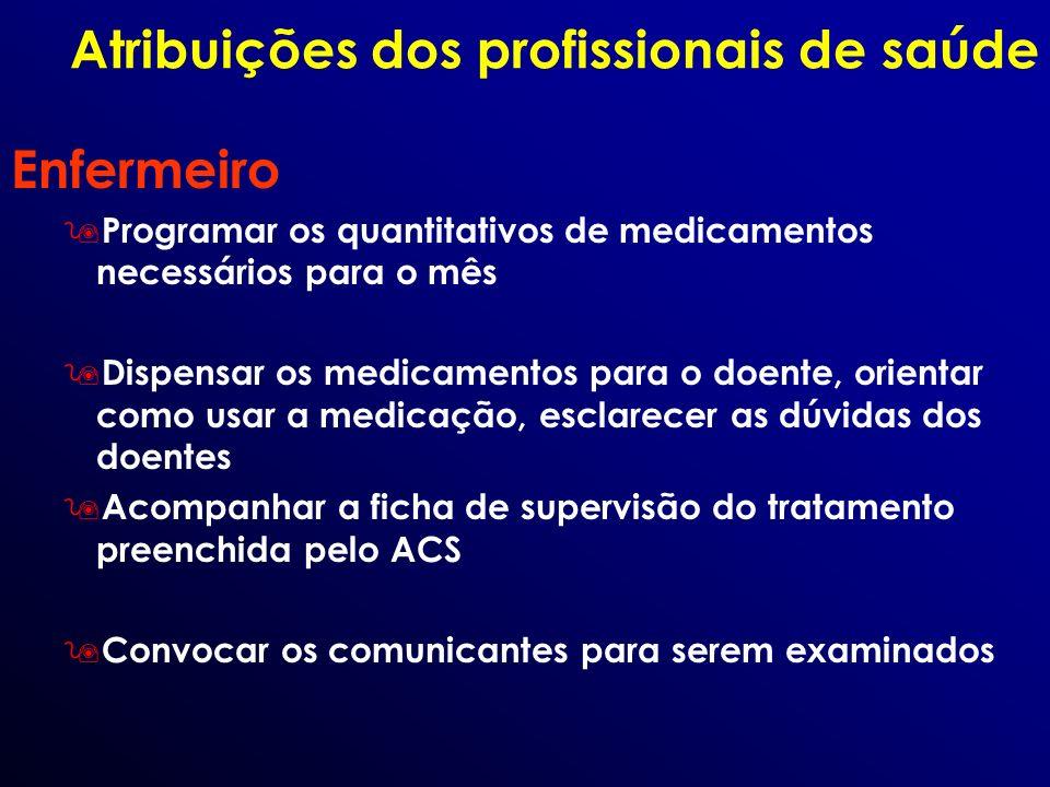 Atribuições dos profissionais de saúde Enfermeiro 9 Programar os quantitativos de medicamentos necessários para o mês 9 Dispensar os medicamentos para