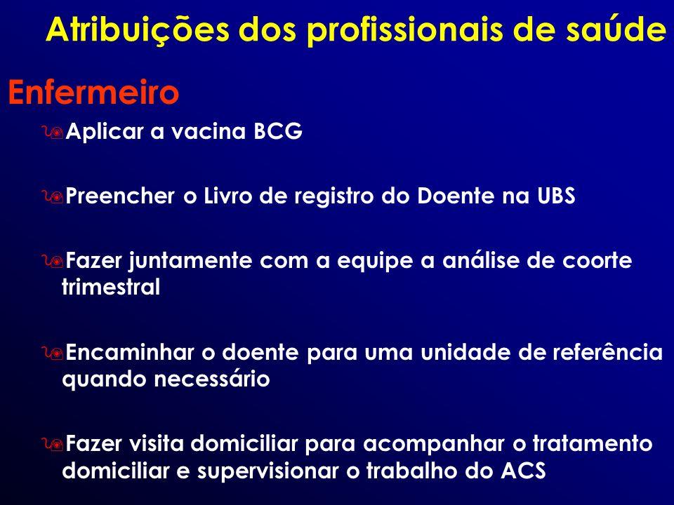 Atribuições dos profissionais de saúde Enfermeiro 9 Aplicar a vacina BCG 9 Preencher o Livro de registro do Doente na UBS 9 Fazer juntamente com a equ