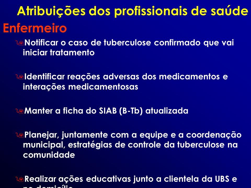Atribuições dos profissionais de saúde Enfermeiro 9 Notificar o caso de tuberculose confirmado que vai iniciar tratamento 9 Identificar reações advers