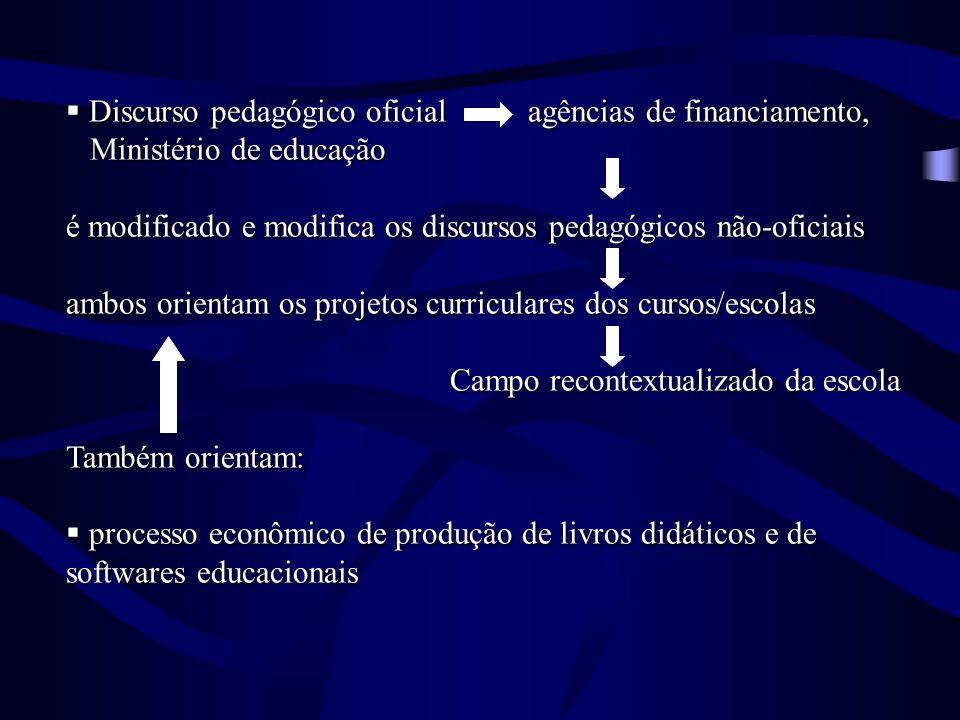 Discurso pedagógico oficial agências de financiamento, Discurso pedagógico oficial agências de financiamento, Ministério de educação Ministério de edu
