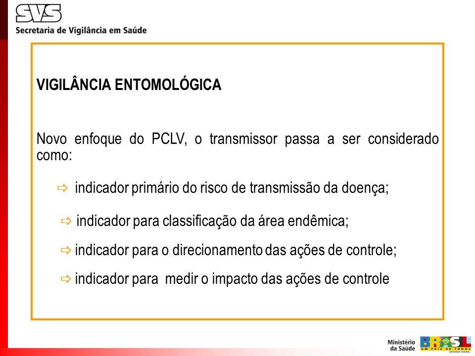 VIGILÂNCIA ENTOMOLÓGICA Novo enfoque do PCLV, o transmissor passa a ser considerado como: indicador primário do risco de transmissão da doença; indica