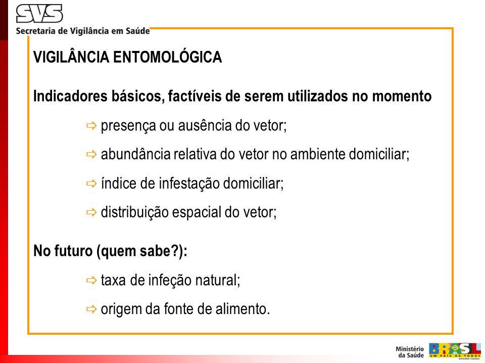 VIGILÂNCIA ENTOMOLÓGICA Indicadores básicos, factíveis de serem utilizados no momento presença ou ausência do vetor; abundância relativa do vetor no a