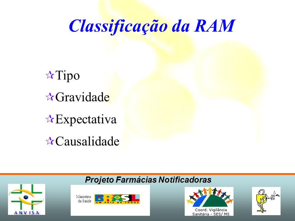 Projeto Farmácias Notificadoras Ministério da Saúde Tipo Gravidade Expectativa Causalidade Classificação da RAM