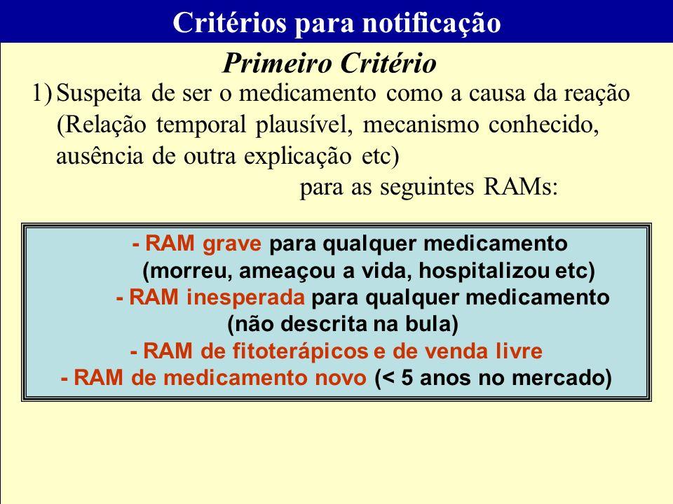 Projeto Farmácias Notificadoras Ministério da Saúde Critérios para notificação 1)Suspeita de ser o medicamento como a causa da reação (Relação tempora