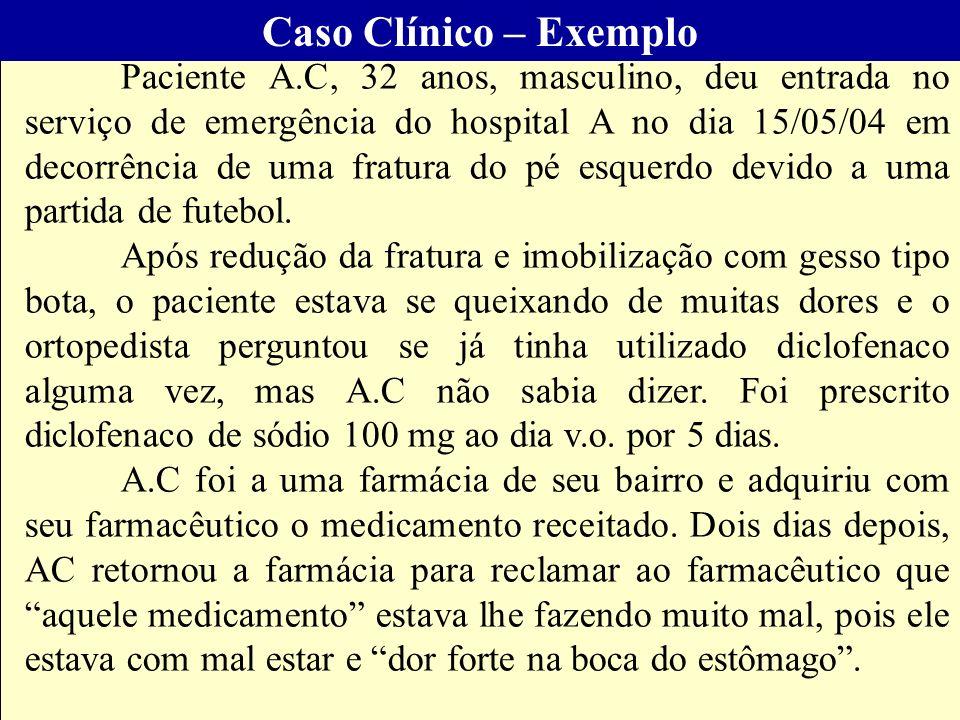 Projeto Farmácias Notificadoras Ministério da Saúde Paciente A.C, 32 anos, masculino, deu entrada no serviço de emergência do hospital A no dia 15/05/