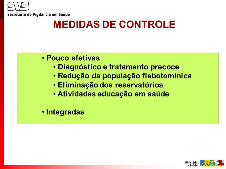 MEDIDAS DE CONTROLE Pouco efetivas Diagnóstico e tratamento precoce Redução da população flebotomínica Eliminação dos reservatórios Atividades educação em saúde Integradas