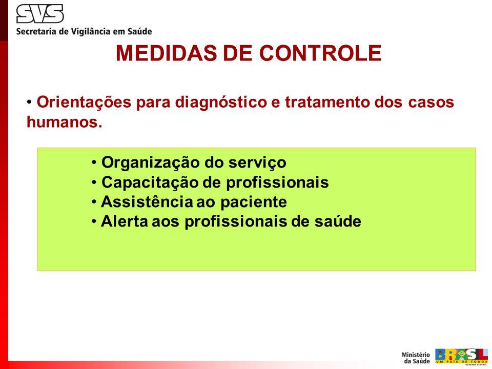 MEDIDAS DE CONTROLE Orientações para diagnóstico e tratamento dos casos humanos. Organização do serviço Capacitação de profissionais Assistência ao pa