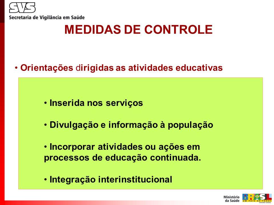 MEDIDAS DE CONTROLE Orientações dirigidas as atividades educativas Inserida nos serviços Divulgação e informação à população Incorporar atividades ou ações em processos de educação continuada.