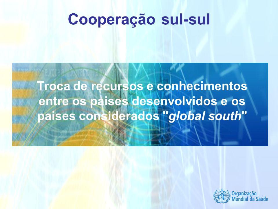 Troca de recursos e conhecimentos entre os paises desenvolvidos e os paises considerados