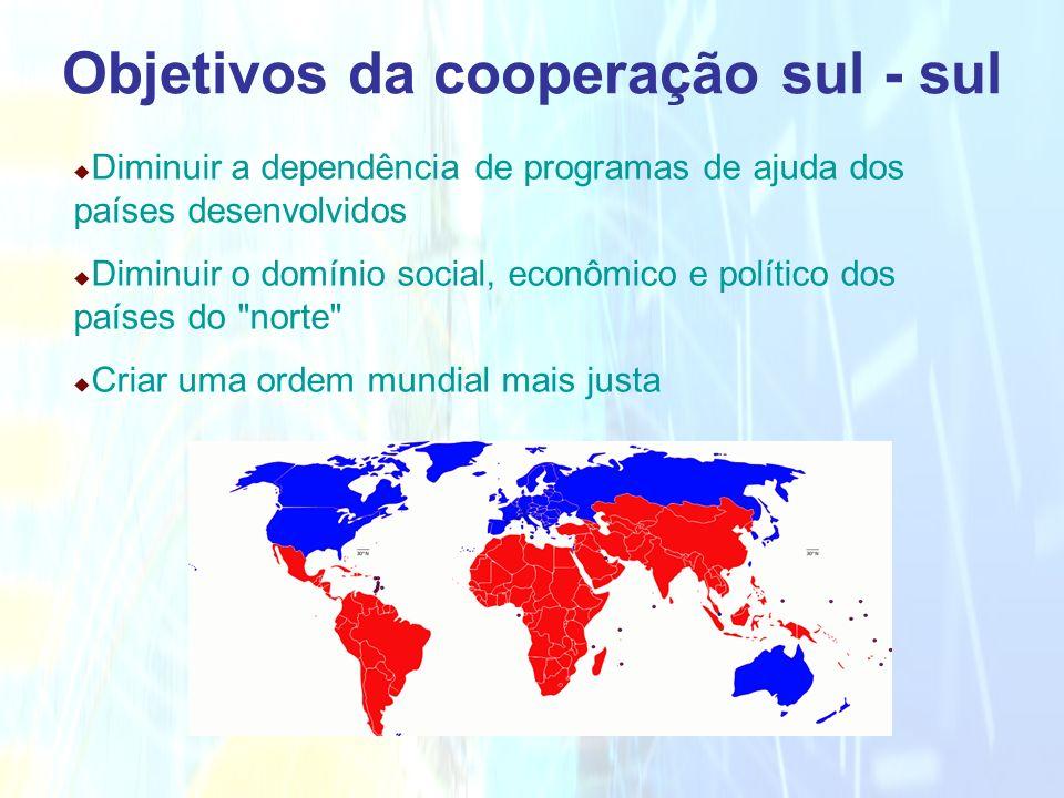 Diminuir a dependência de programas de ajuda dos países desenvolvidos Diminuir o domínio social, econômico e político dos países do
