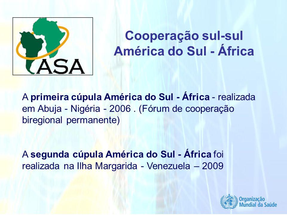 Cooperação sul-sul América do Sul - África A primeira cúpula América do Sul - África - realizada em Abuja - Nigéria - 2006. (Fórum de cooperação bireg