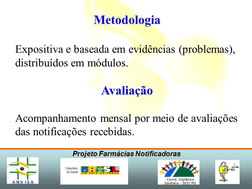 Projeto Farmácias Notificadoras Ministério da Saúde Metodologia Expositiva e baseada em evidências (problemas), distribuídos em módulos. Avaliação Aco