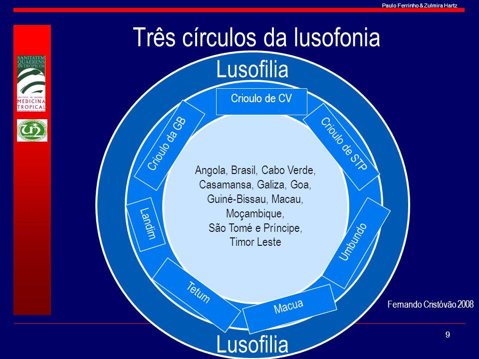 Paulo Ferrinho & Zulmira Hartz Três círculos da lusofonia 9 Angola, Brasil, Cabo Verde, Casamansa, Galiza, Goa, Guiné-Bissau, Macau, Moçambique, São T