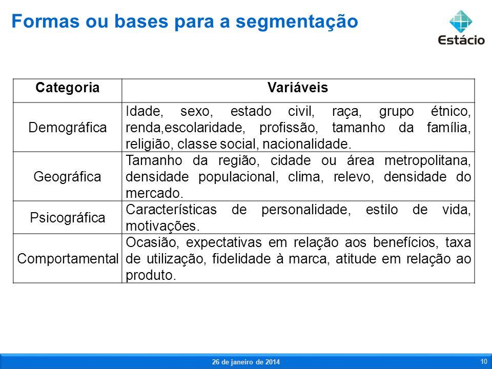 Formas ou bases para a segmentação 26 de janeiro de 2014 10 CategoriaVariáveis Demográfica Idade, sexo, estado civil, raça, grupo étnico, renda,escola