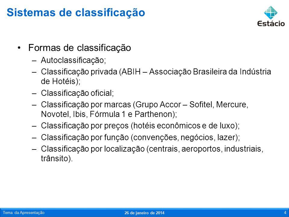 Formas de classificação –Autoclassificação; –Classificação privada (ABIH – Associação Brasileira da Indústria de Hotéis); –Classificação oficial; –Cla