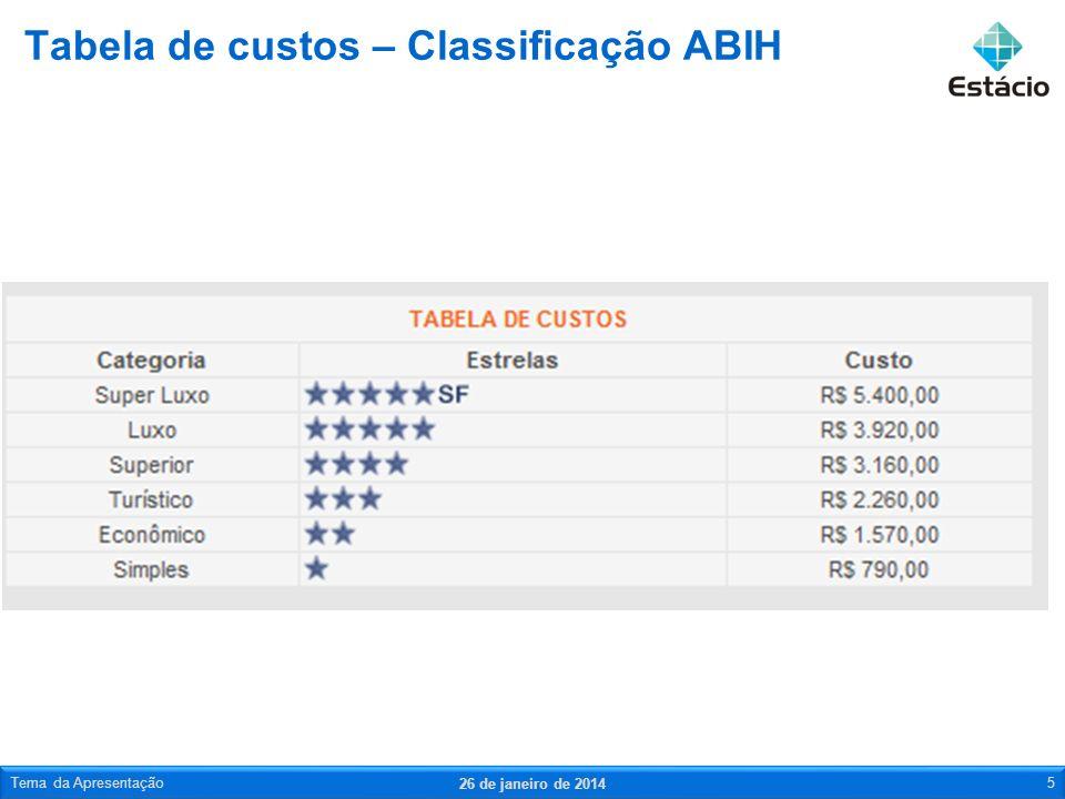 Tabela de custos – Classificação ABIH 26 de janeiro de 2014 Tema da Apresentação5