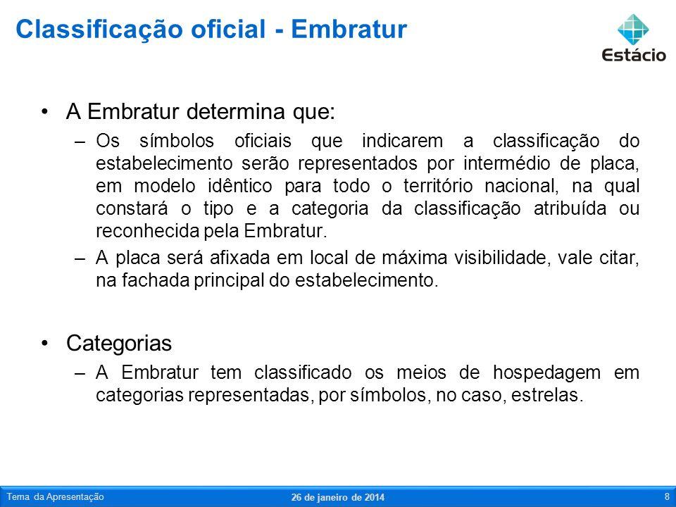 A Embratur determina que: –Os símbolos oficiais que indicarem a classificação do estabelecimento serão representados por intermédio de placa, em model