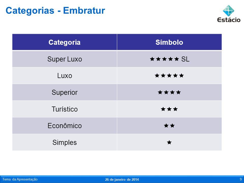 CategoriaSímbolo Super Luxo SL Luxo Superior Turístico Econômico Simples Categorias - Embratur 26 de janeiro de 2014 Tema da Apresentação9