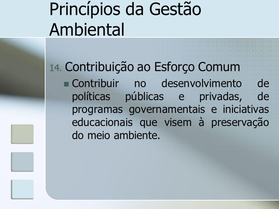 Princípios da Gestão Ambiental 14. Contribuição ao Esforço Comum Contribuir no desenvolvimento de políticas públicas e privadas, de programas governam