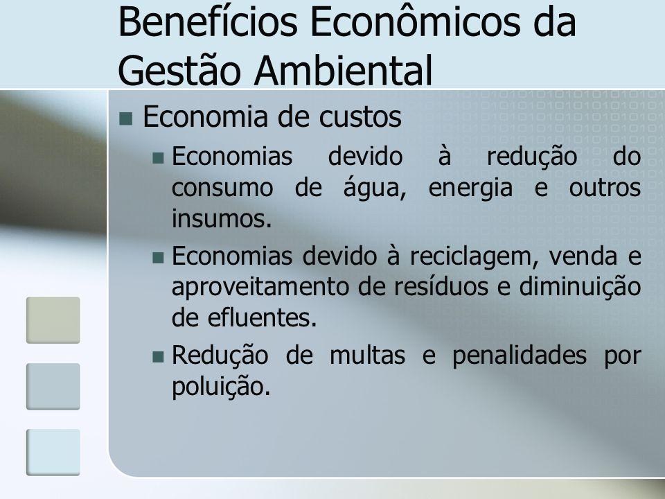 Benefícios Econômicos da Gestão Ambiental Economia de custos Economias devido à redução do consumo de água, energia e outros insumos. Economias devido
