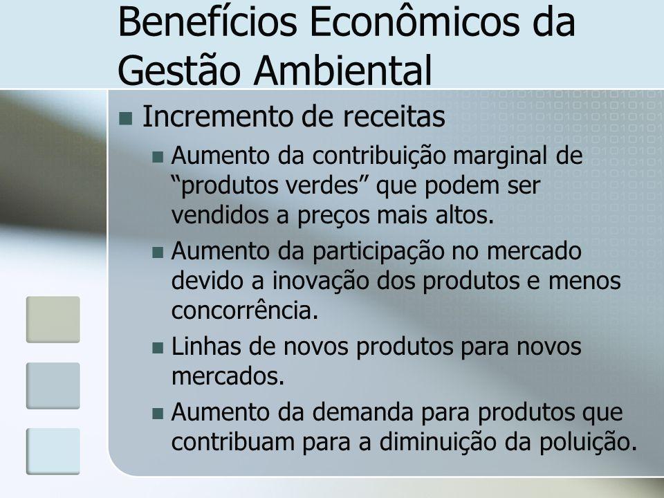 Benefícios Econômicos da Gestão Ambiental Incremento de receitas Aumento da contribuição marginal de produtos verdes que podem ser vendidos a preços m