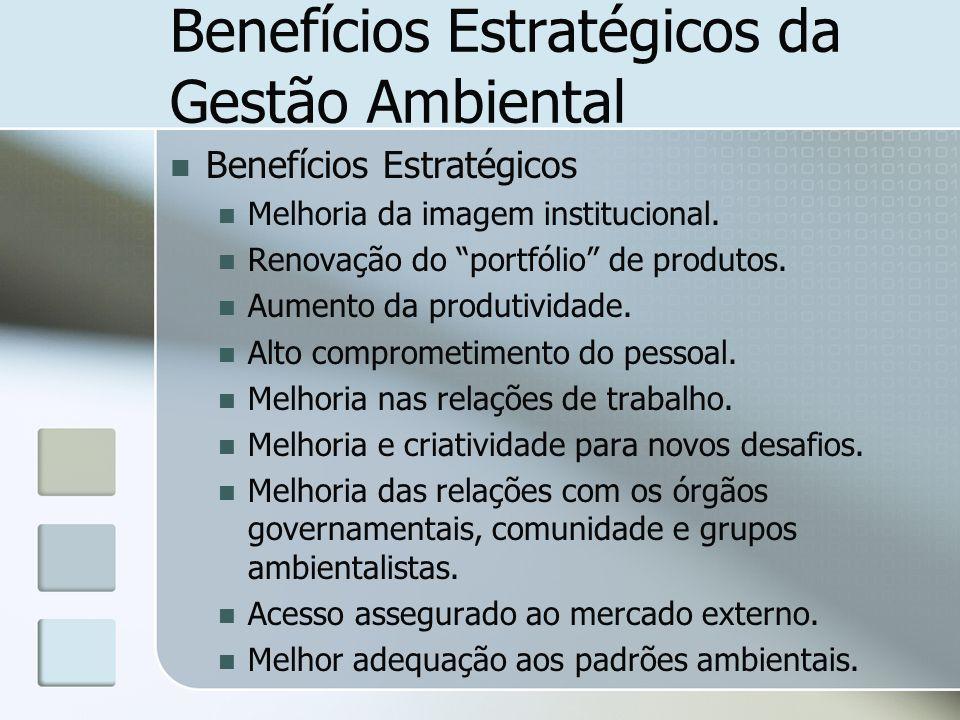 Benefícios Estratégicos da Gestão Ambiental Benefícios Estratégicos Melhoria da imagem institucional. Renovação do portfólio de produtos. Aumento da p