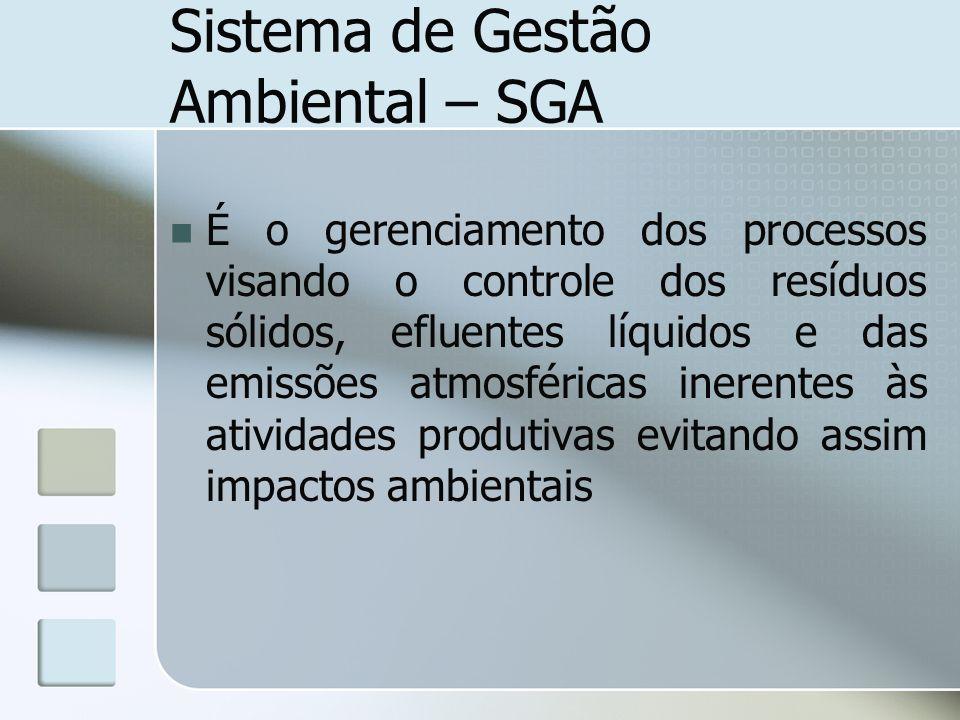 Sistema de Gestão Ambiental – SGA É o gerenciamento dos processos visando o controle dos resíduos sólidos, efluentes líquidos e das emissões atmosféri