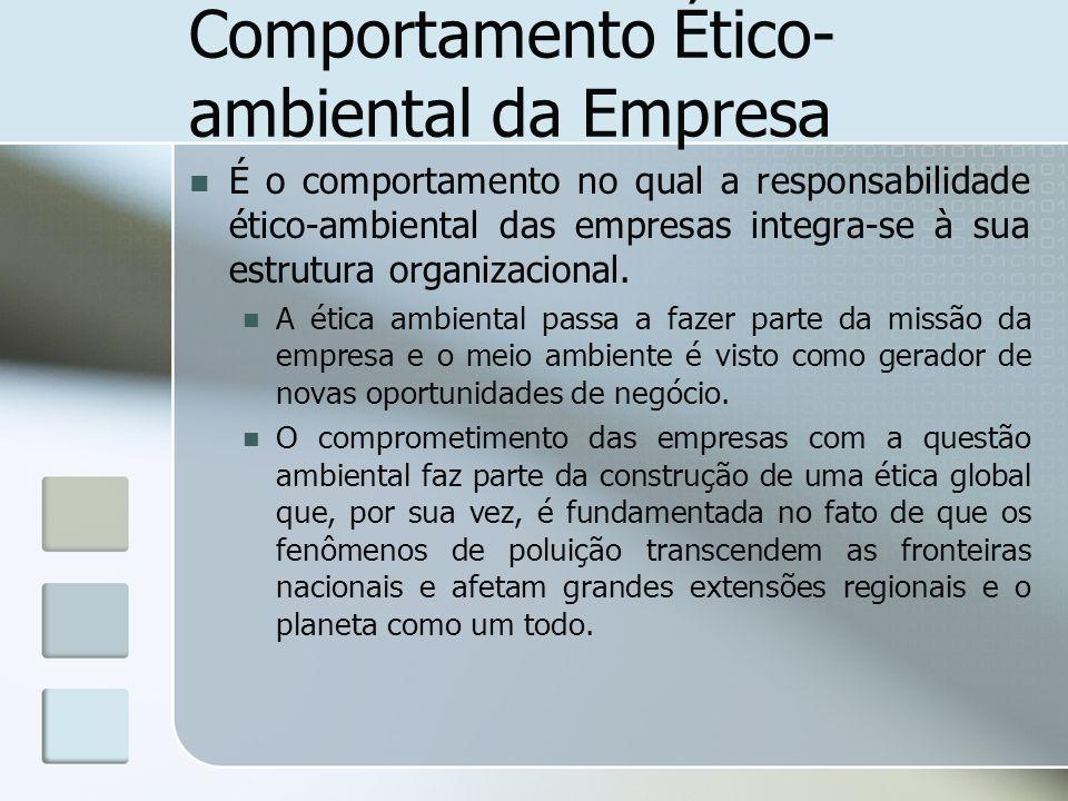 Comportamento Ético- ambiental da Empresa É o comportamento no qual a responsabilidade ético-ambiental das empresas integra-se à sua estrutura organiz