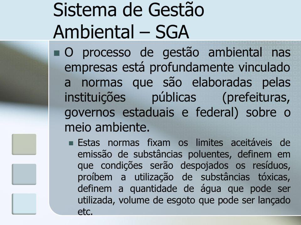 Sistema de Gestão Ambiental – SGA O processo de gestão ambiental nas empresas está profundamente vinculado a normas que são elaboradas pelas instituiç