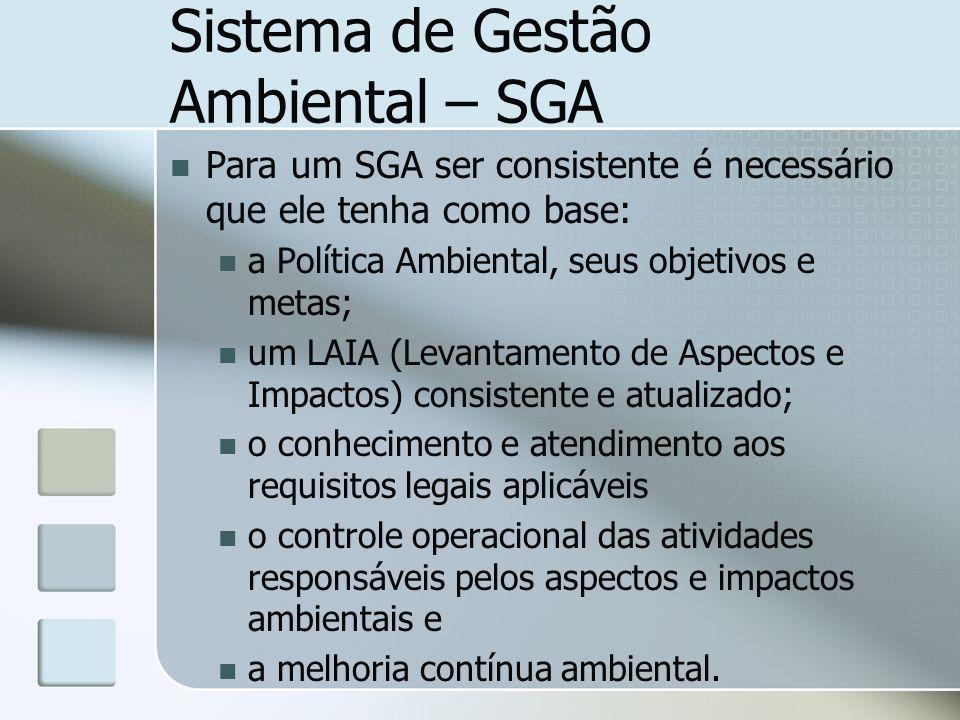 Sistema de Gestão Ambiental – SGA Para um SGA ser consistente é necessário que ele tenha como base: a Política Ambiental, seus objetivos e metas; um L