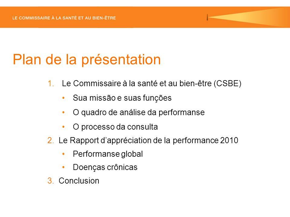 Plan de la présentation 1.Le Commissaire à la santé et au bien-être (CSBE) Sua missão e suas funções O quadro de análise da performanse O processo da consulta 2.