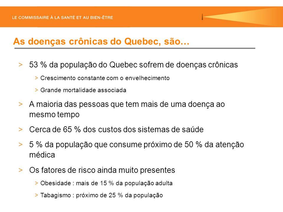 53 % da população do Quebec sofrem de doenças crônicas Crescimento constante com o envelhecimento Grande mortalidade associada A maioria das pessoas que tem mais de uma doença ao mesmo tempo Cerca de 65 % dos custos dos sistemas de saúde 5 % da população que consume próximo de 50 % da atenção médica Os fatores de risco ainda muito presentes Obesidade : mais de 15 % da população adulta Tabagismo : próximo de 25 % da população As doenças crônicas do Quebec, são…