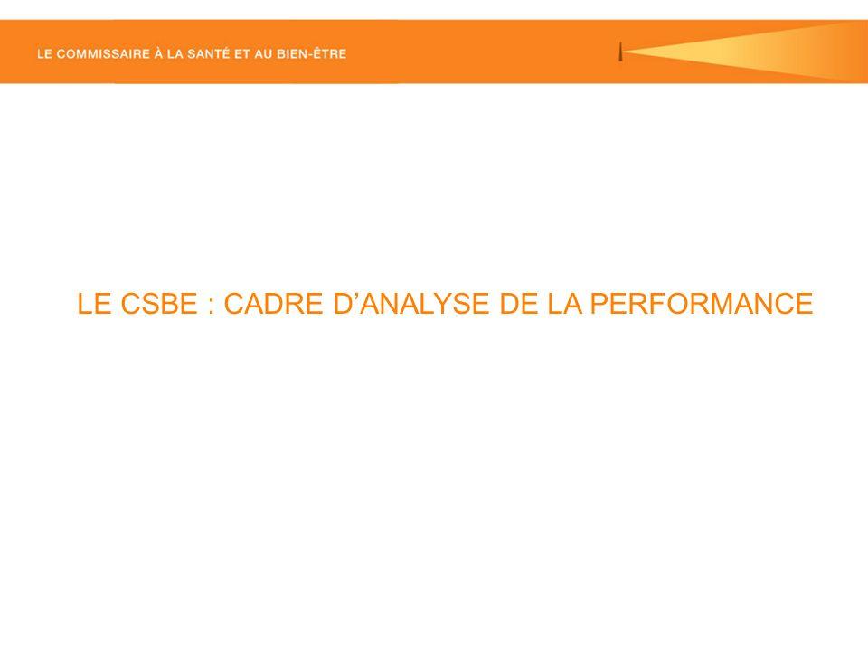 LE CSBE : CADRE DANALYSE DE LA PERFORMANCE
