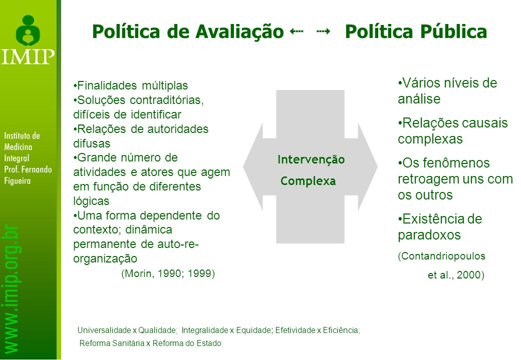 Política de Avaliação Política Pública Finalidades múltiplas Soluções contraditórias, difíceis de identificar Relações de autoridades difusas Grande n