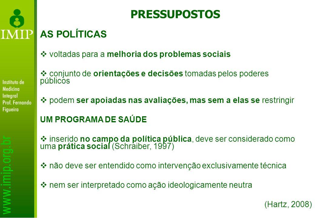 PRESSUPOSTOS AS POLÍTICAS voltadas para a melhoria dos problemas sociais conjunto de orientações e decisões tomadas pelos poderes públicos podem ser a