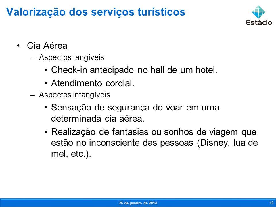 Cia Aérea –Aspectos tangíveis Check-in antecipado no hall de um hotel. Atendimento cordial. –Aspectos intangíveis Sensação de segurança de voar em uma