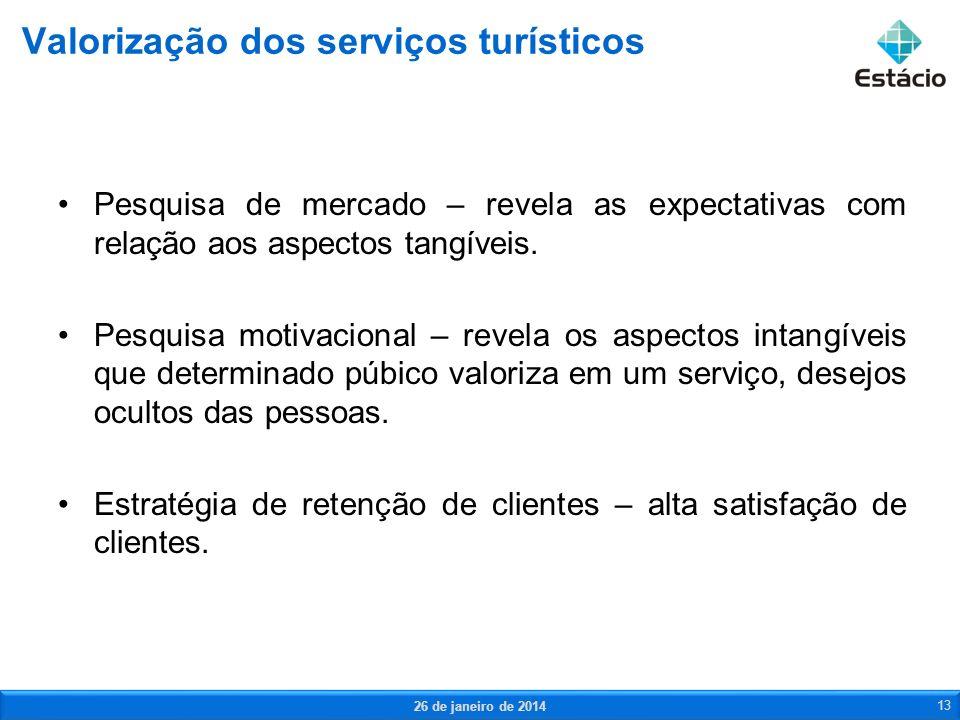 Pesquisa de mercado – revela as expectativas com relação aos aspectos tangíveis. Pesquisa motivacional – revela os aspectos intangíveis que determinad