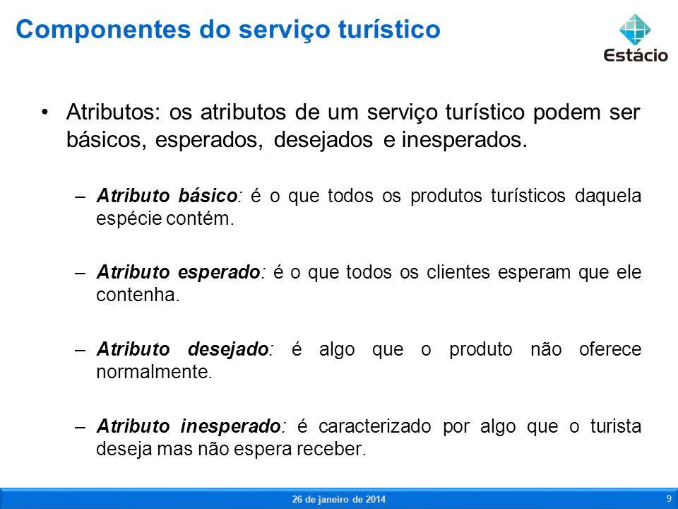 Atributos: os atributos de um serviço turístico podem ser básicos, esperados, desejados e inesperados. –Atributo básico: é o que todos os produtos tur