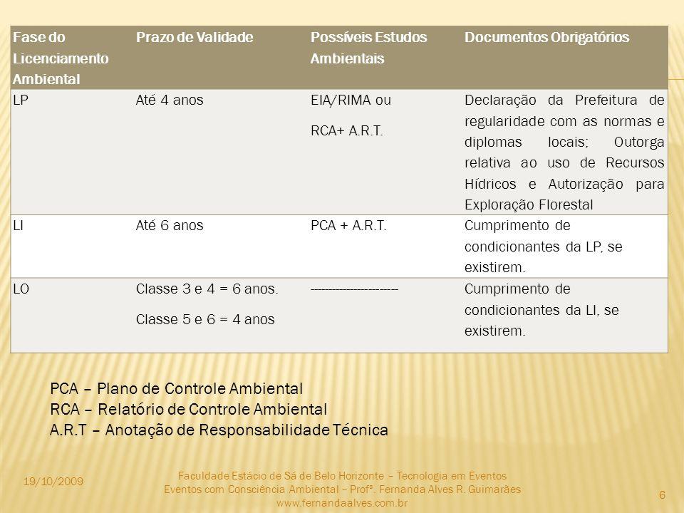 Fase do Licenciamento Ambiental Prazo de Validade Possíveis Estudos Ambientais Documentos Obrigatórios LPAté 4 anos EIA/RIMA ou RCA+ A.R.T. Declaração