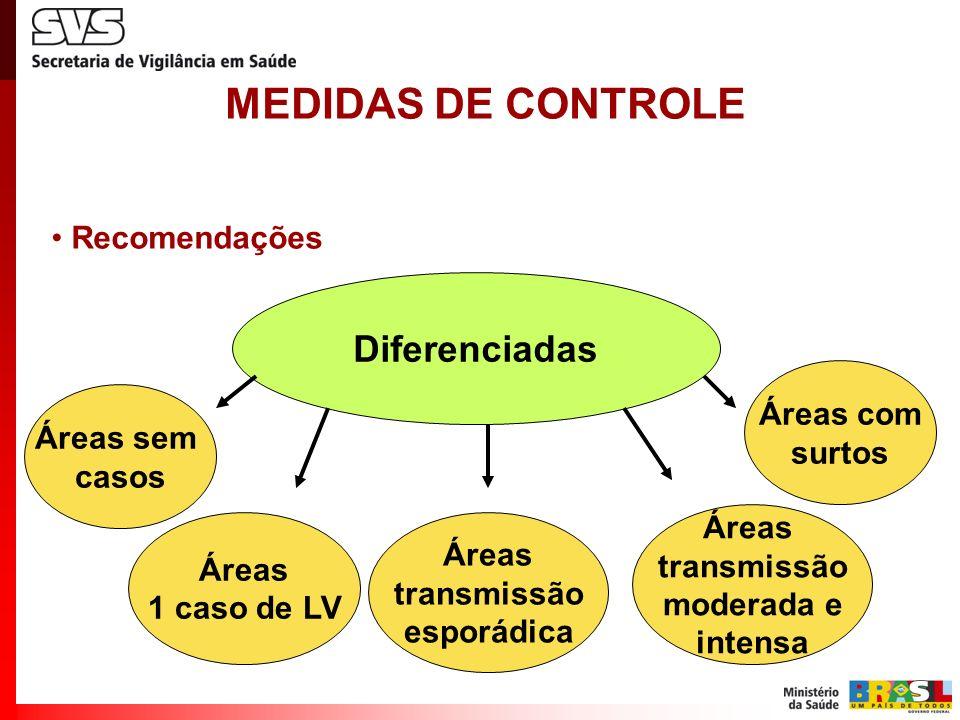 MEDIDAS DE CONTROLE Recomendações Diferenciadas Áreas sem casos Áreas 1 caso de LV Áreas transmissão esporádica Áreas transmissão moderada e intensa Á