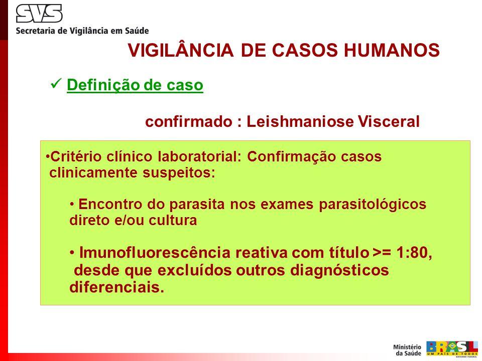 VIGILÂNCIA DE CASOS HUMANOS Definição de caso C confirmado : Leishmaniose Visceral Critério clínico epidemiológico: Paciente de área com transmissão de LV, com suspeita clínica sem confirmação laboratorial, mas com resposta favorável ao teste terapêutico.