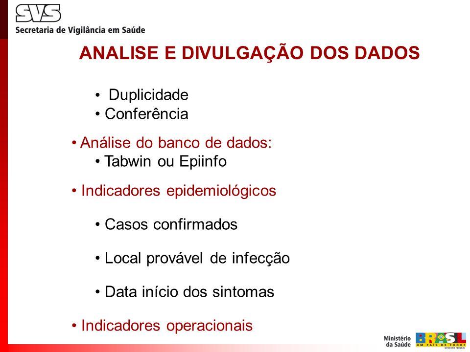 ANALISE E DIVULGAÇÃO DOS DADOS Duplicidade Conferência Análise do banco de dados: Tabwin ou Epiinfo Indicadores epidemiológicos Casos confirmados Loca