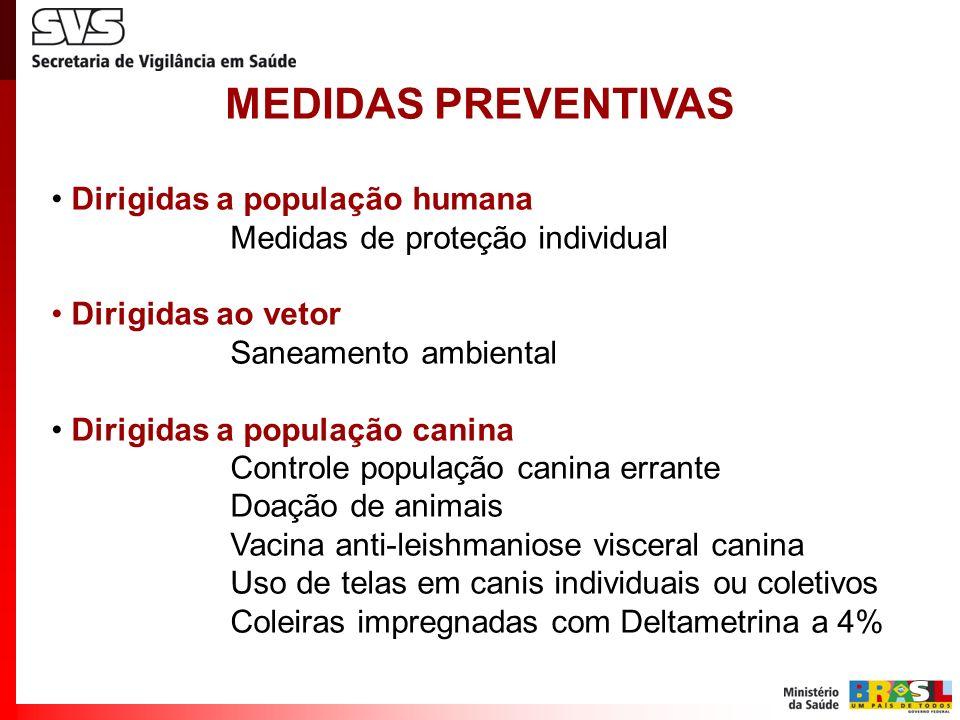 MEDIDAS PREVENTIVAS Dirigidas a população humana Medidas de proteção individual Dirigidas ao vetor Saneamento ambiental Dirigidas a população canina C